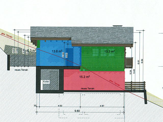 Zermatt TissoT Immobilier : Chalet 5.5 pièces