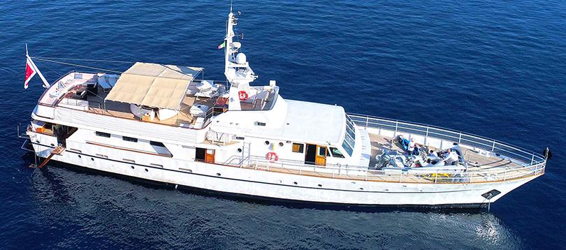 SNCB - Splendide  1978 TissoT Yacht Switzerland